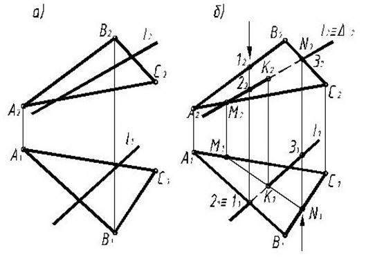 Сахалинская принцип построения точек пересечения линии с поверхностью Днем Рожденья